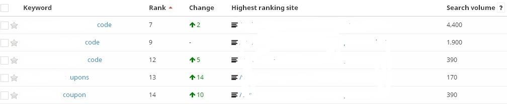 ranking in kenya
